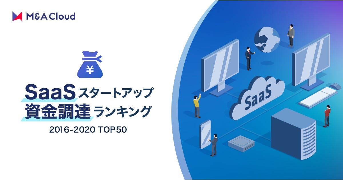 SaaSスタートアップ資金調達額ランキングTOP50【2016-2020】