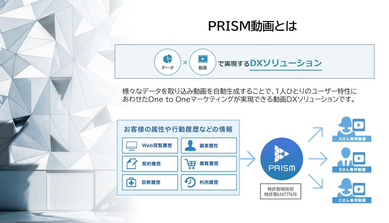 データを元に一人ひとりに最適化した動画を合成・生成可能な、動画DXソリューション「PRISM」