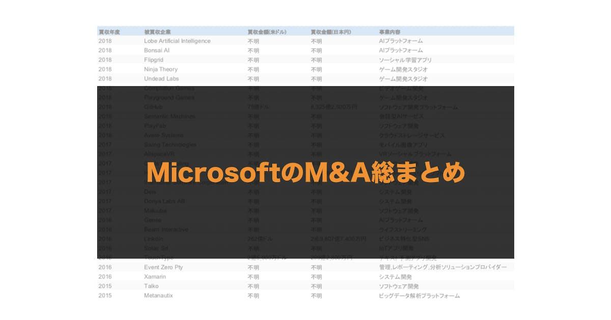 MicrosoftのM&A総まとめシート