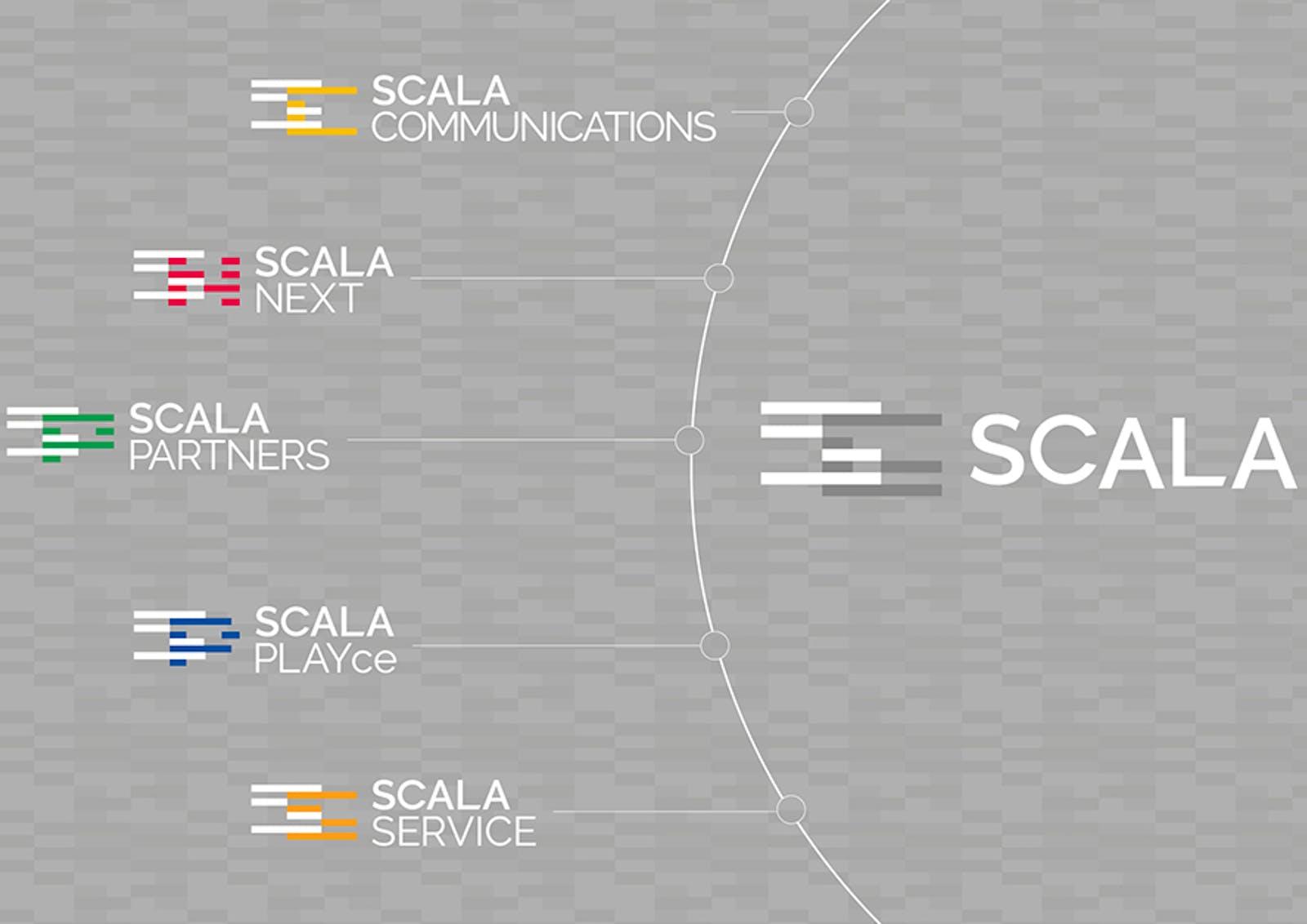 株式会社スカラのアイキャッチ画像